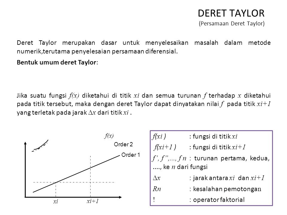 DERET TAYLOR (Persamaan Deret Taylor)