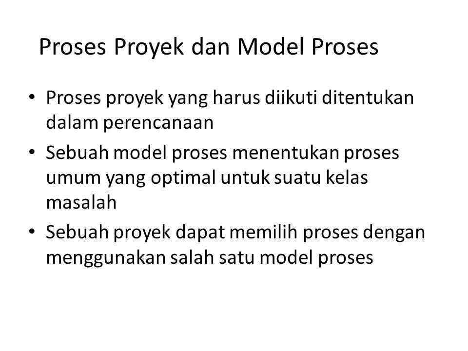 Proses Proyek dan Model Proses