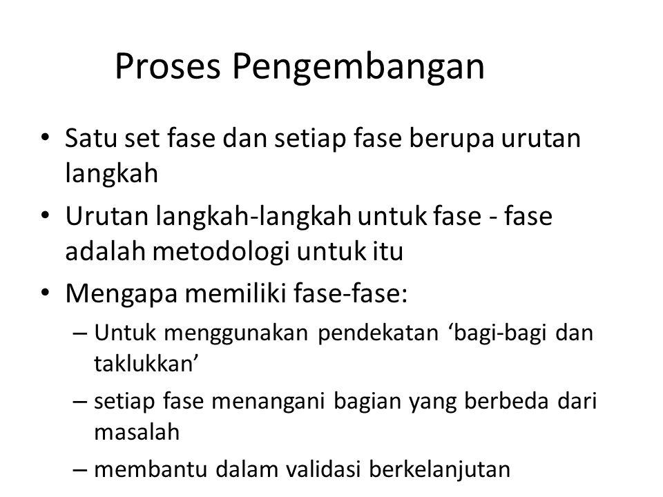 Proses Pengembangan Satu set fase dan setiap fase berupa urutan langkah. Urutan langkah-langkah untuk fase - fase adalah metodologi untuk itu.