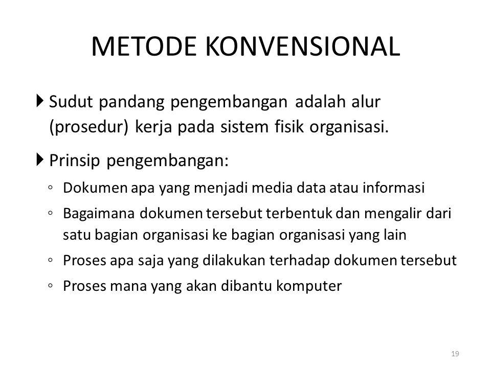METODE KONVENSIONAL Sudut pandang pengembangan adalah alur (prosedur) kerja pada sistem fisik organisasi.