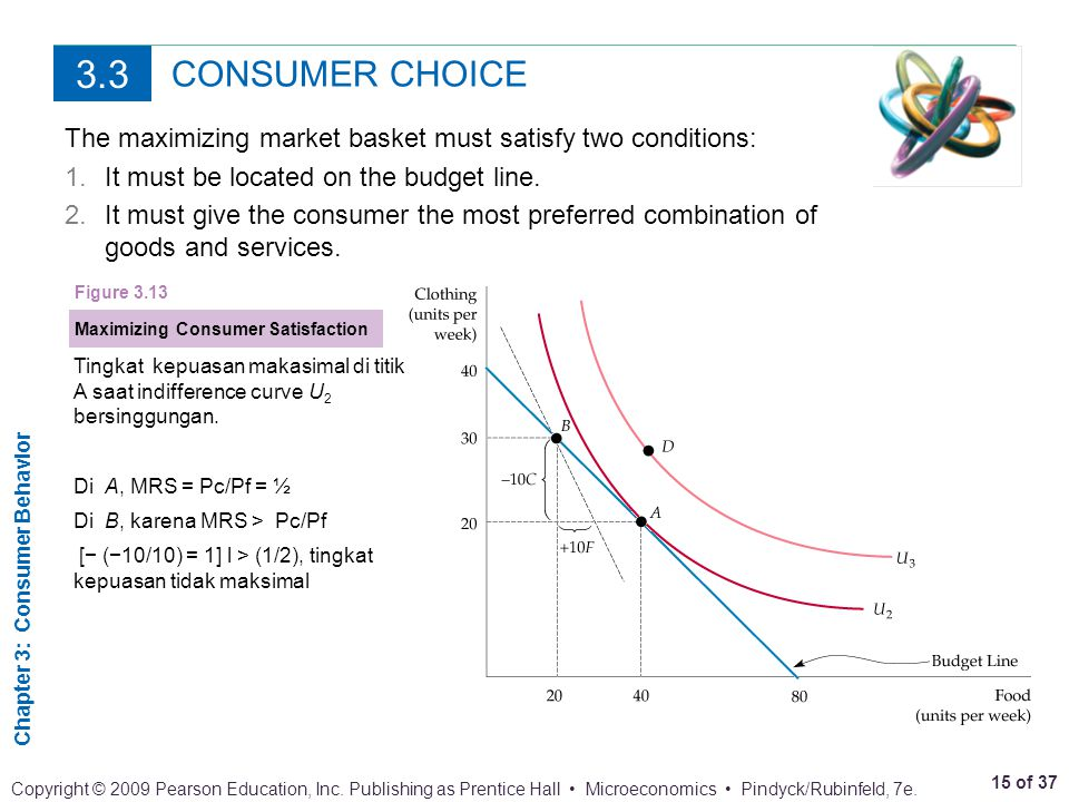 3.3 CONSUMER CHOICE. The maximizing market basket must satisfy two conditions: It must be located on the budget line.