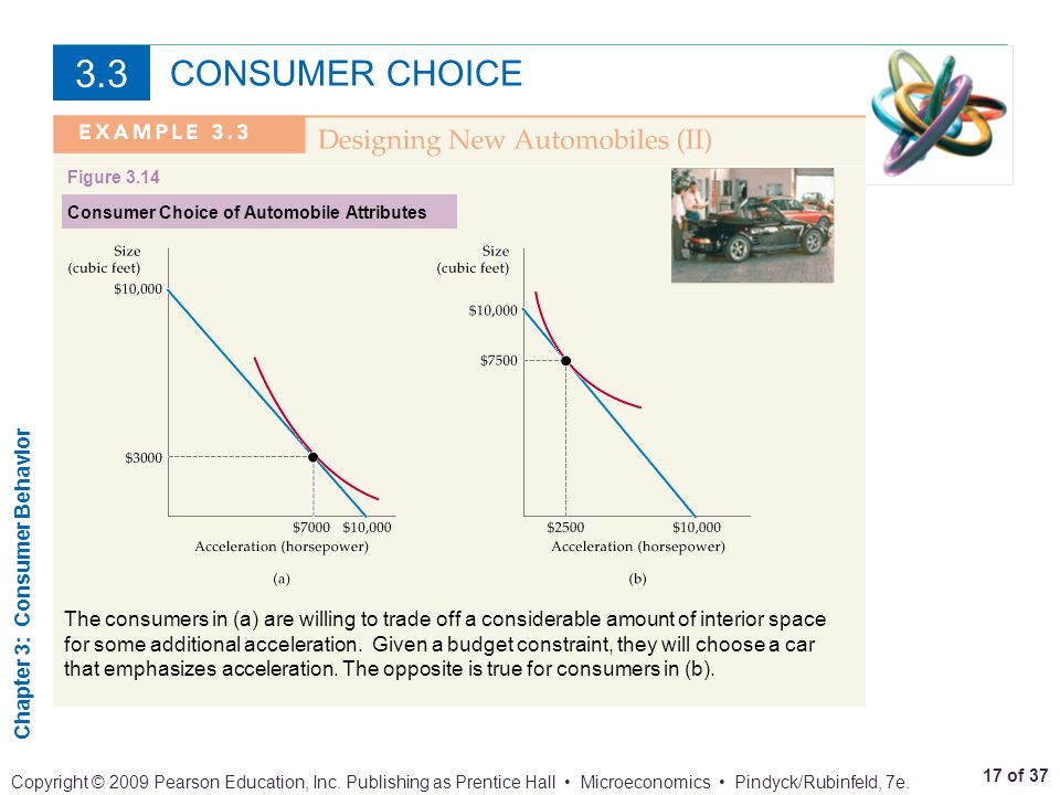 3.3 CONSUMER CHOICE. Figure 3.14. Consumer Choice of Automobile Attributes.
