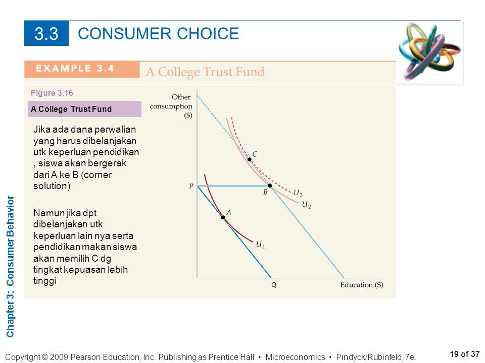 3.3 CONSUMER CHOICE. Figure 3.16. A College Trust Fund.