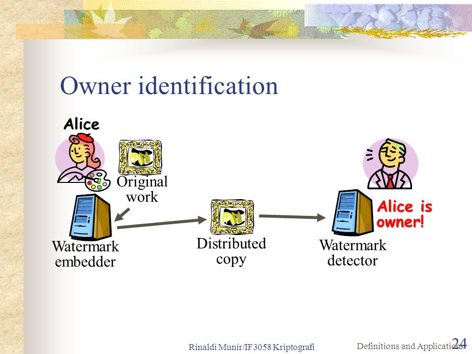 Owner identification Alice Original work Alice is owner! Distributed