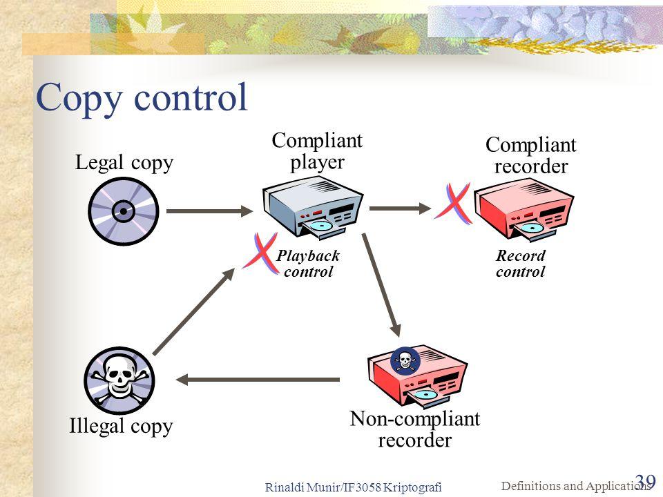 Copy control Compliant Compliant player recorder Legal copy