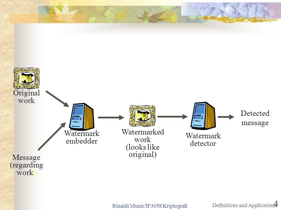 Original work Detected message Watermarked Watermark work Watermark