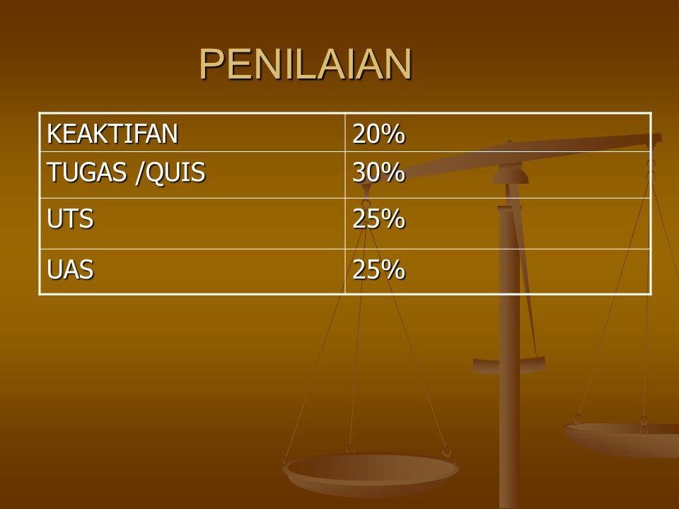 PENILAIAN KEAKTIFAN 20% TUGAS /QUIS 30% UTS 25% UAS