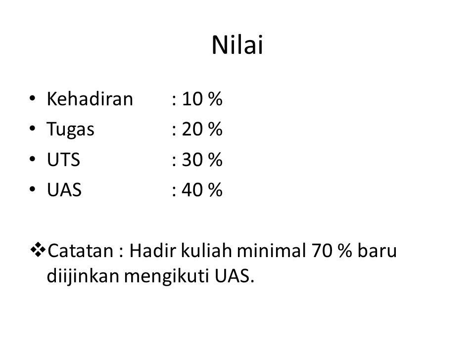 Nilai Kehadiran : 10 % Tugas : 20 % UTS : 30 % UAS : 40 %