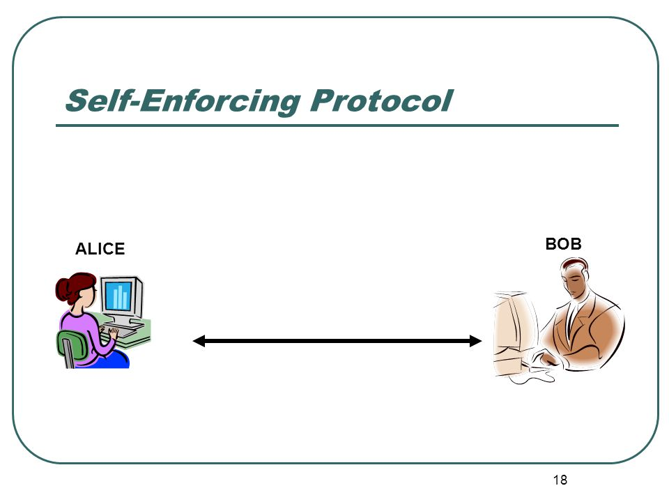 Self-Enforcing Protocol