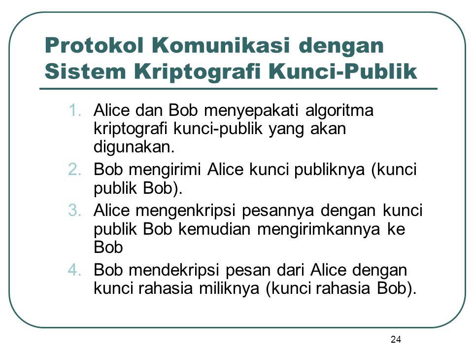 Protokol Komunikasi dengan Sistem Kriptografi Kunci-Publik