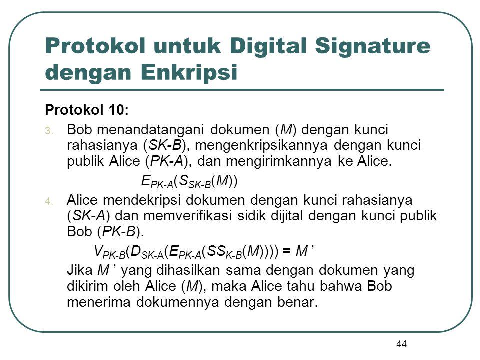 Protokol untuk Digital Signature dengan Enkripsi