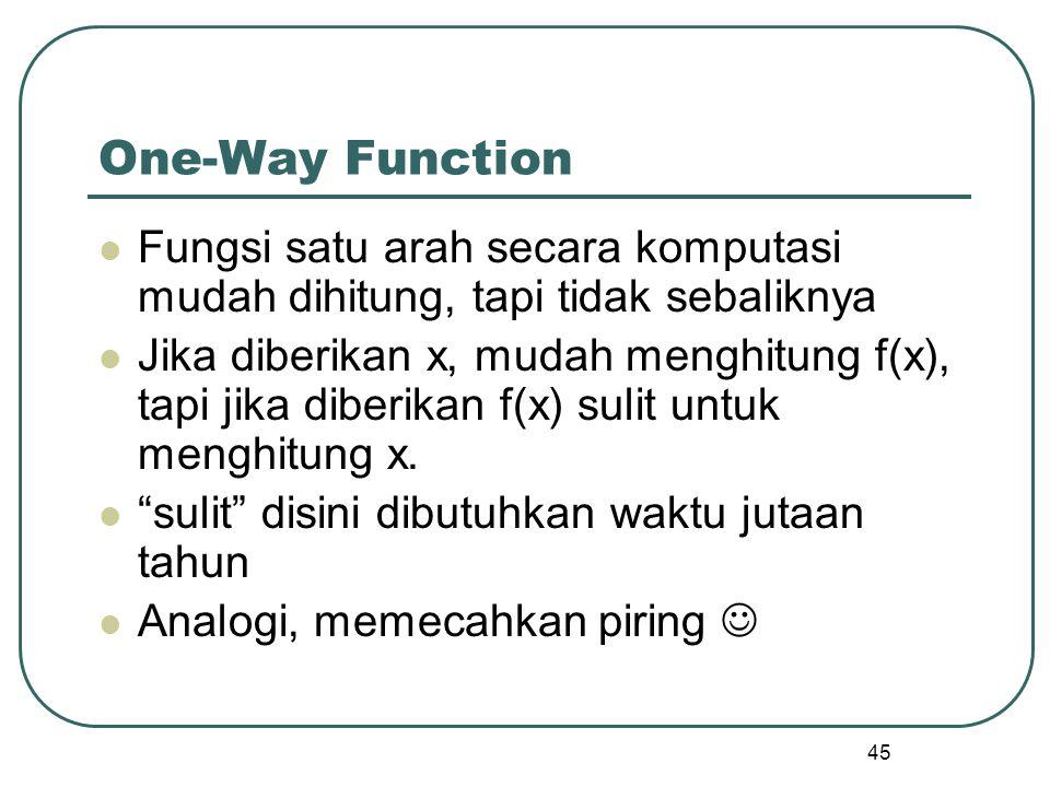 One-Way Function Fungsi satu arah secara komputasi mudah dihitung, tapi tidak sebaliknya.
