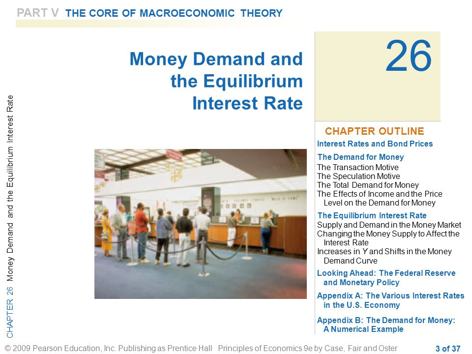 26 Money Demand and the Equilibrium Interest Rate