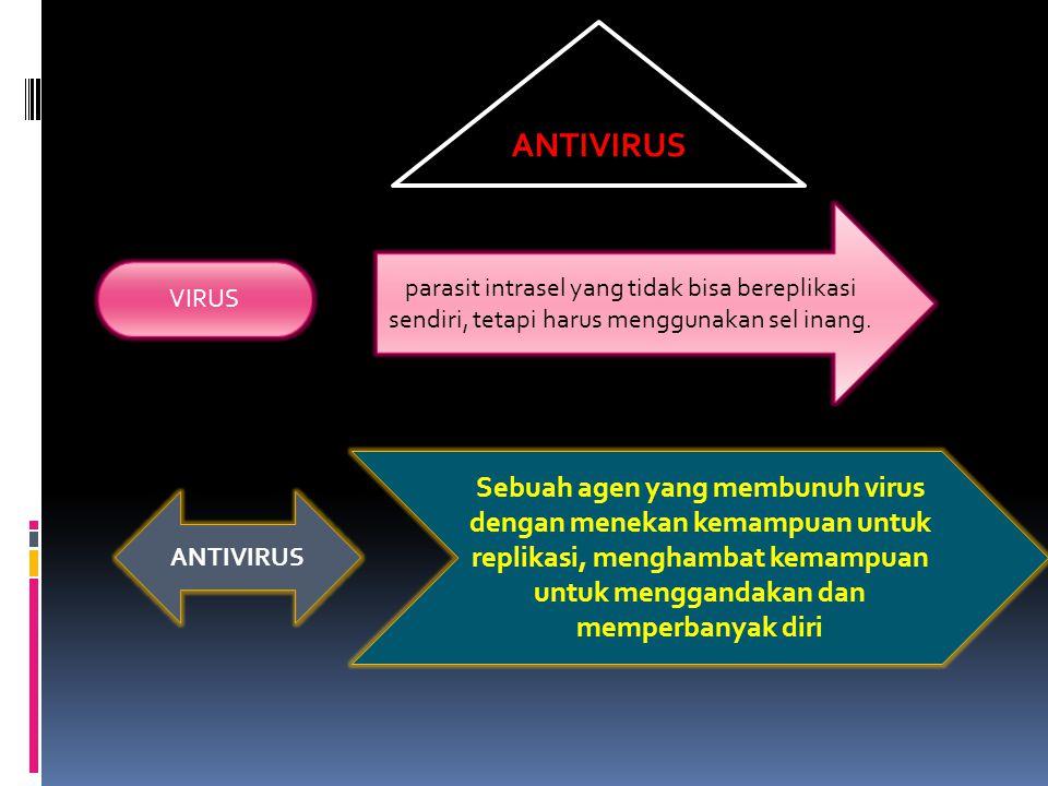 ANTIVIRUS parasit intrasel yang tidak bisa bereplikasi sendiri, tetapi harus menggunakan sel inang.