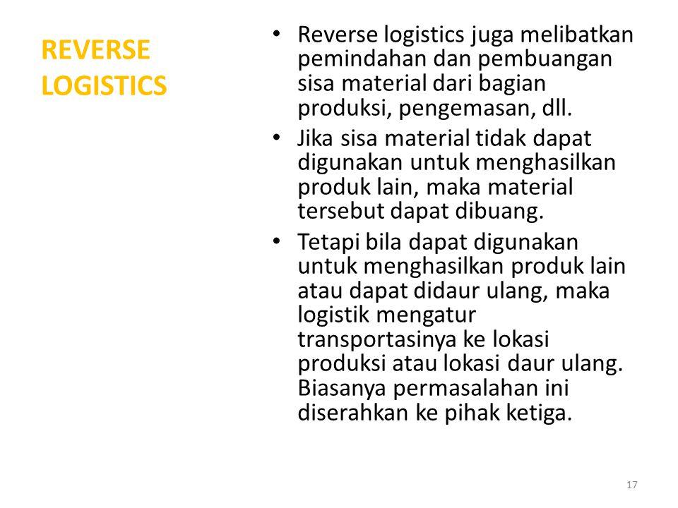 REVERSE LOGISTICS Reverse logistics juga melibatkan pemindahan dan pembuangan sisa material dari bagian produksi, pengemasan, dll.