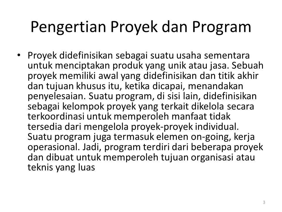 Pengertian Proyek dan Program