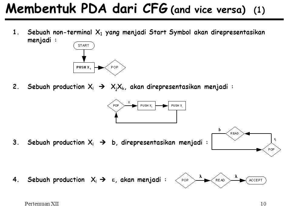 Membentuk PDA dari CFG (and vice versa) (1)