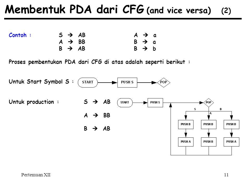 Membentuk PDA dari CFG (and vice versa) (2)