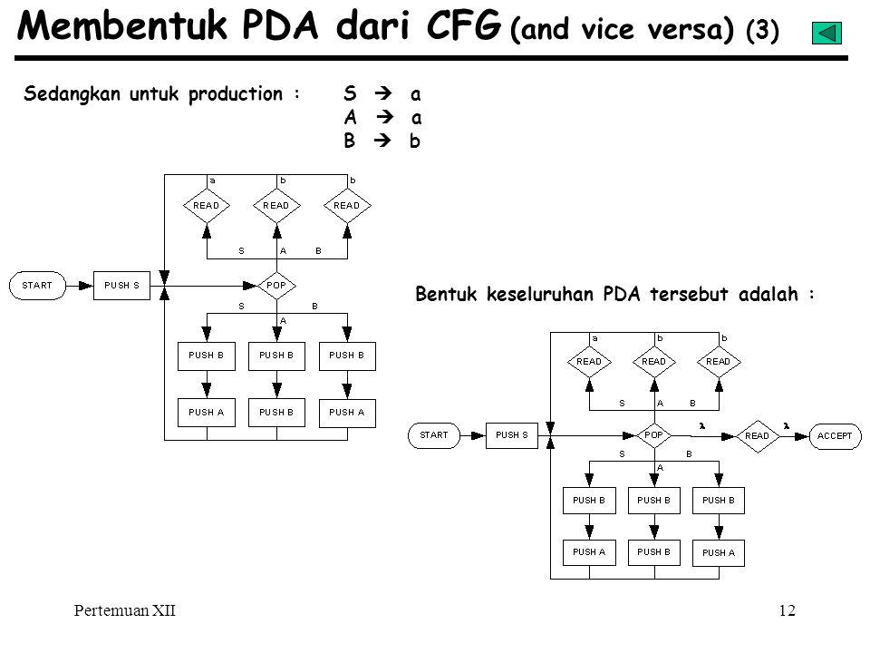 Membentuk PDA dari CFG (and vice versa) (3)