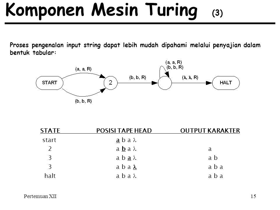Komponen Mesin Turing (3)