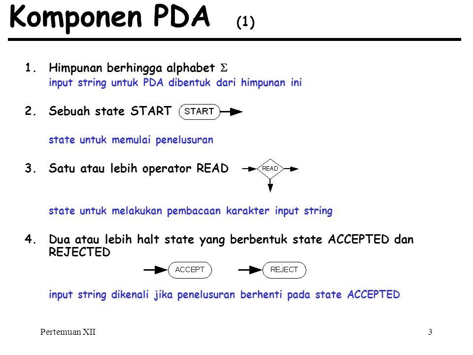 Komponen PDA (1) Himpunan berhingga alphabet  Sebuah state START