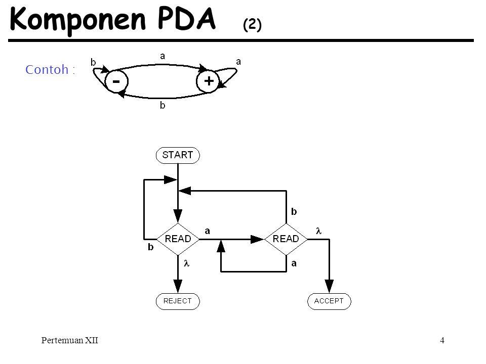 Komponen PDA (2) Contoh : Pertemuan XII