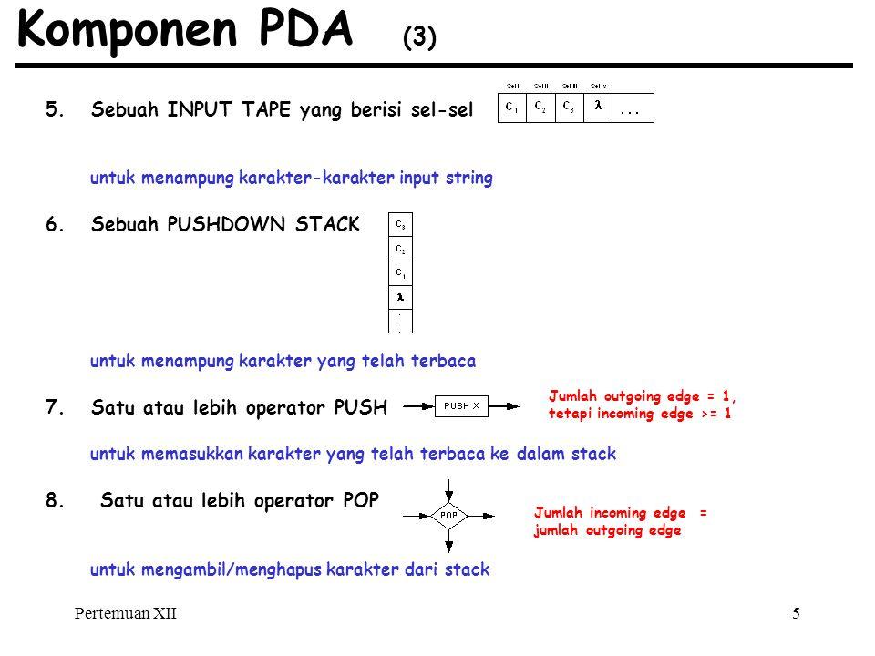 Komponen PDA (3) 5. Sebuah INPUT TAPE yang berisi sel-sel