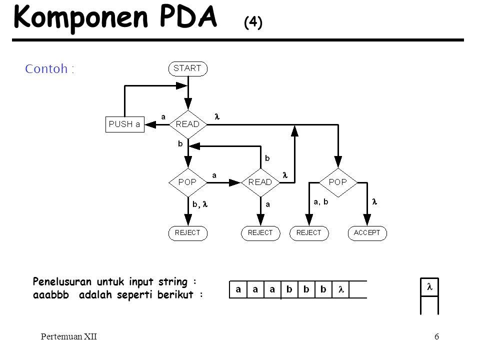 Komponen PDA (4) Contoh : Penelusuran untuk input string :