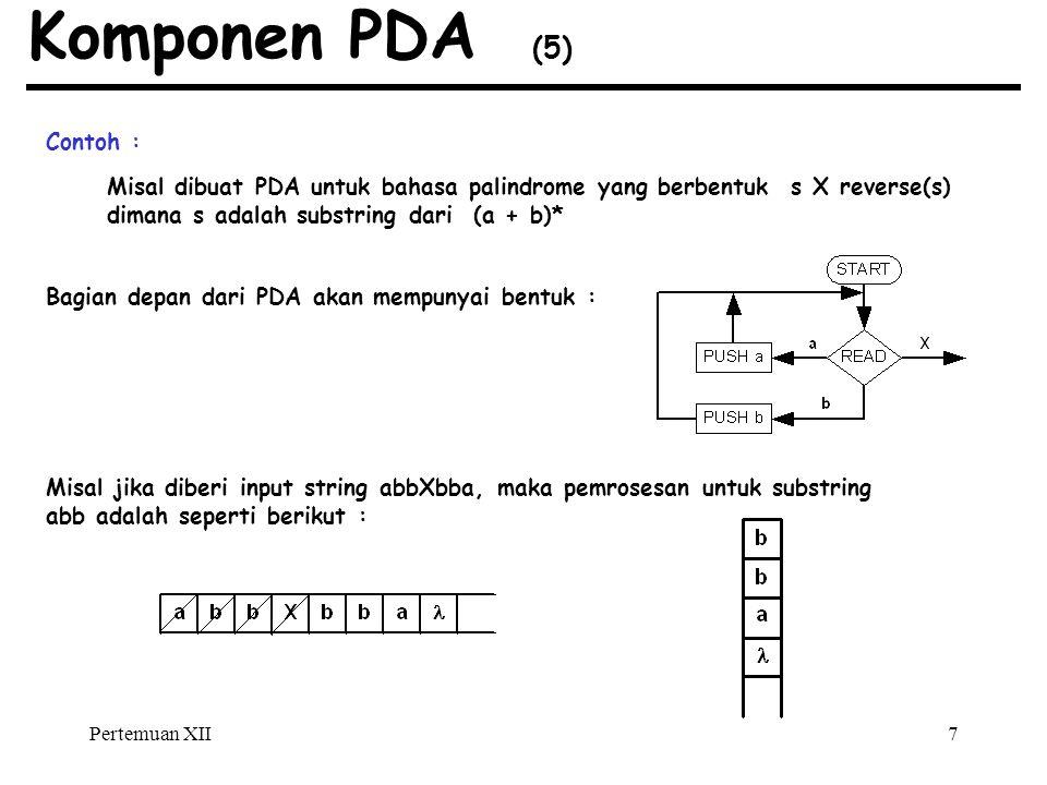 Komponen PDA (5) Contoh :