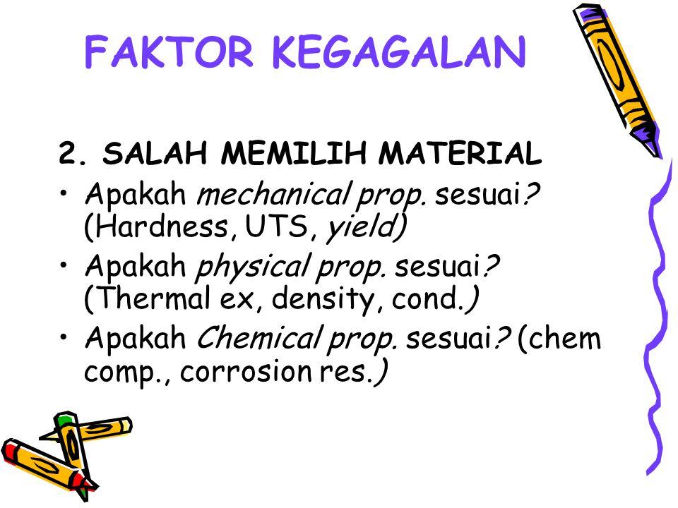 FAKTOR KEGAGALAN 2. SALAH MEMILIH MATERIAL