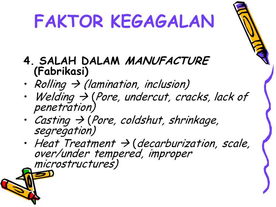 FAKTOR KEGAGALAN 4. SALAH DALAM MANUFACTURE (Fabrikasi)