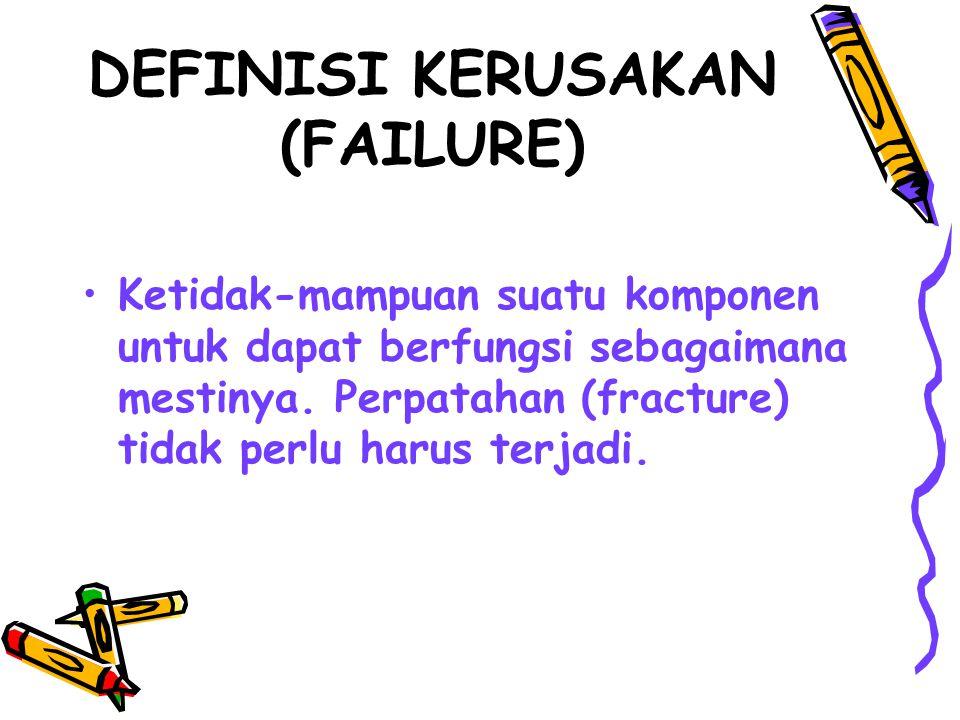 DEFINISI KERUSAKAN (FAILURE)