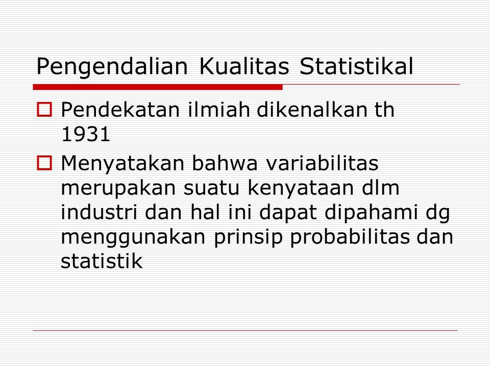 Pengendalian Kualitas Statistikal