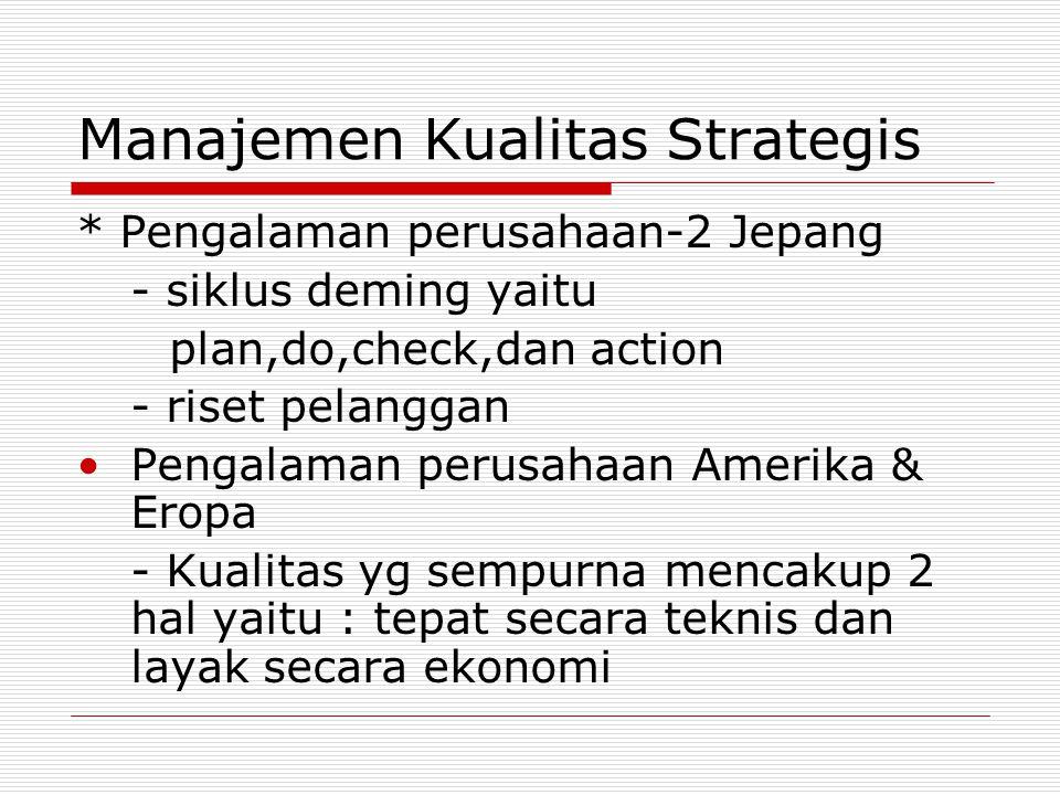 Manajemen Kualitas Strategis