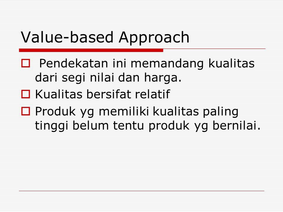 Value-based Approach Pendekatan ini memandang kualitas dari segi nilai dan harga. Kualitas bersifat relatif.