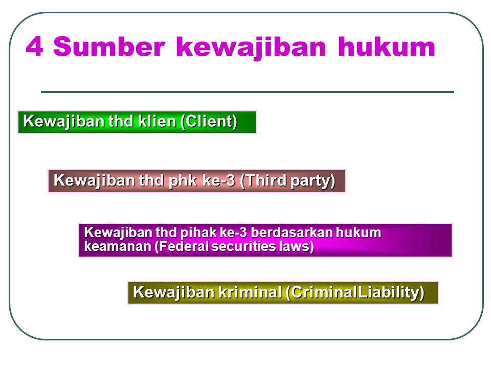 4 Sumber kewajiban hukum