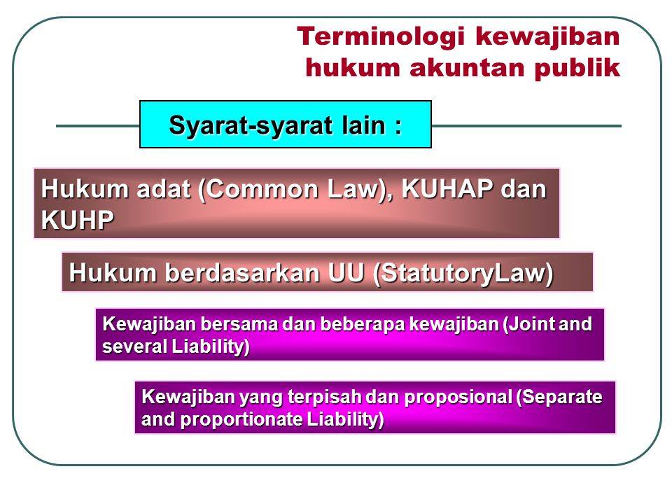 Terminologi kewajiban hukum akuntan publik