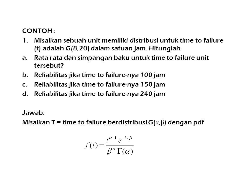CONTOH : Misalkan sebuah unit memiliki distribusi untuk time to failure (t) adalah G(8,20) dalam satuan jam. Hitunglah.