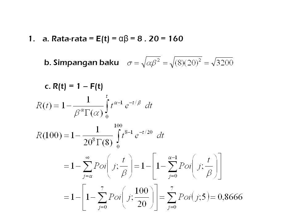 a. Rata-rata = E(t) = αβ = 8 . 20 = 160