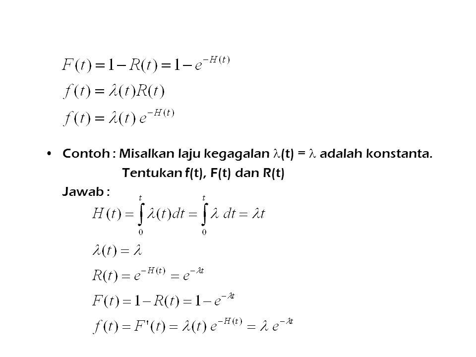 Contoh : Misalkan laju kegagalan (t) =  adalah konstanta.