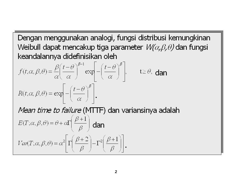Distribusi Probabilitas Weibull