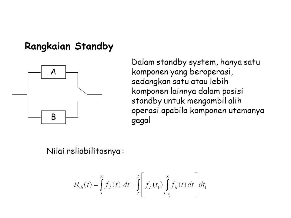 Ukuran-ukuran Reliability (System)