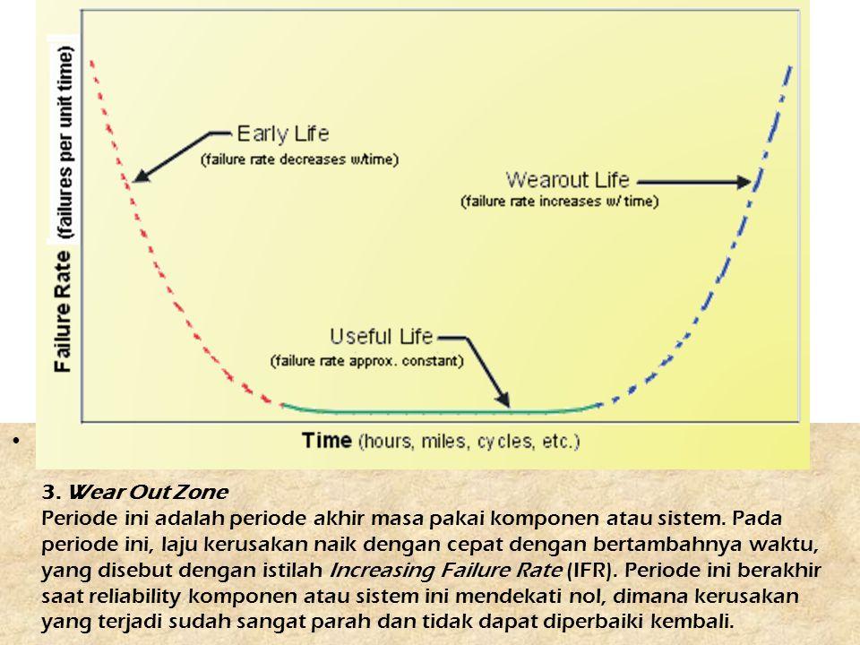 3. Wear Out Zone Periode ini adalah periode akhir masa pakai komponen atau sistem.