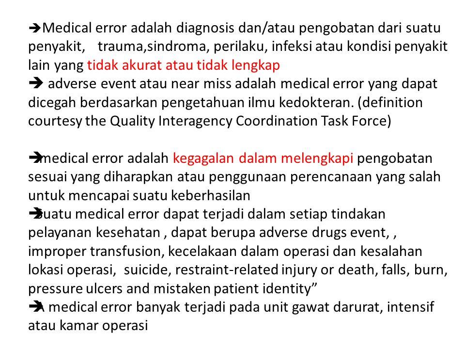 Medical error adalah diagnosis dan/atau pengobatan dari suatu penyakit, trauma,sindroma, perilaku, infeksi atau kondisi penyakit lain yang tidak akurat atau tidak lengkap