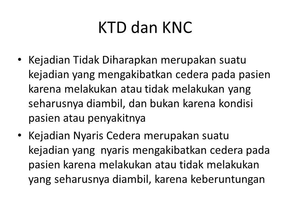 KTD dan KNC