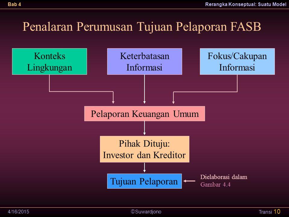 Penalaran Perumusan Tujuan Pelaporan FASB