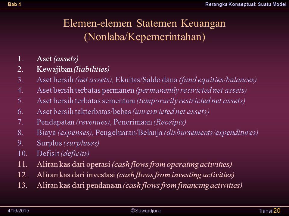 Elemen-elemen Statemen Keuangan (Nonlaba/Kepemerintahan)