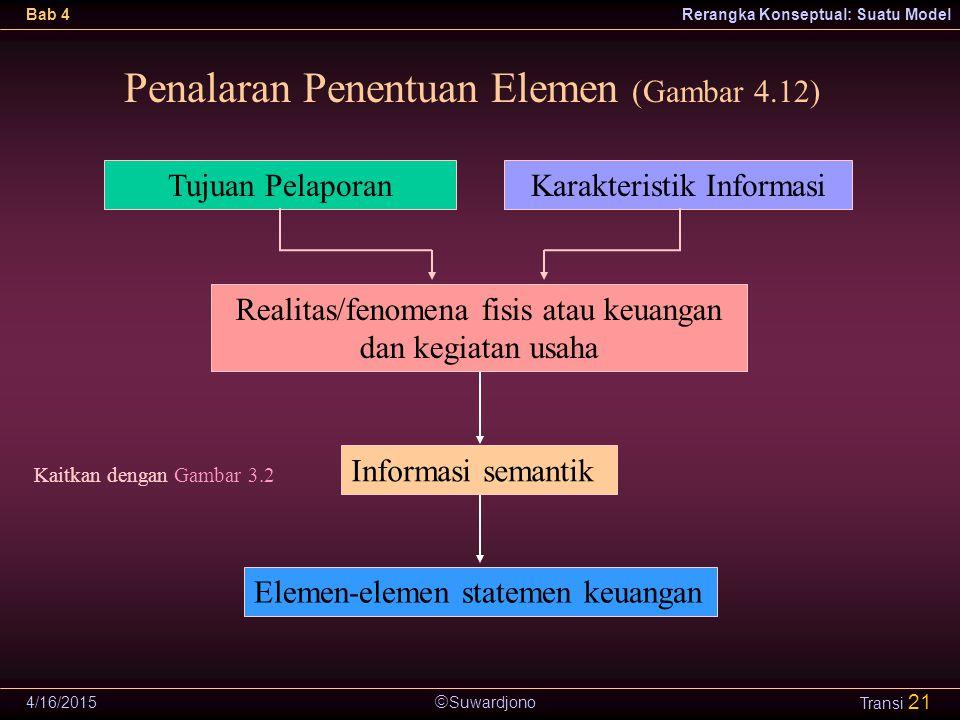 Penalaran Penentuan Elemen (Gambar 4.12)