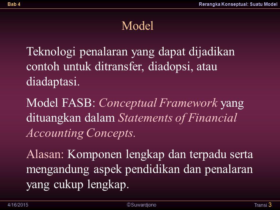 Model Teknologi penalaran yang dapat dijadikan contoh untuk ditransfer, diadopsi, atau diadaptasi.