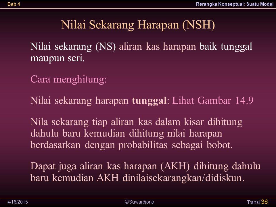 Nilai Sekarang Harapan (NSH)
